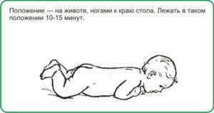 Как выкладывать на животик младенца?