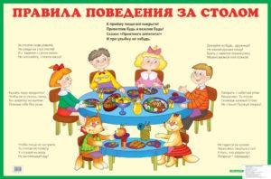 Этикет столовый для детей