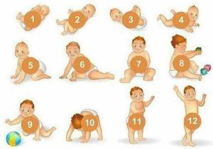 Во сколько месяцев должен ходить ребенок