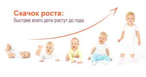 Как малыш растет по месяцам?