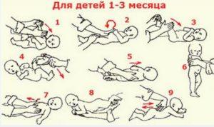 Массаж грудничкам 1 месяца