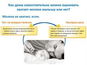 Как понять что месячный ребенок наелся?