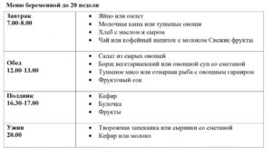 Питание 21 неделе беременности меню