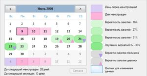 Как рассчитать день овуляции для зачатия ребенка?