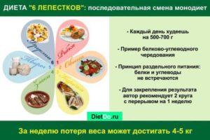 6 лепестков диета подробное описание