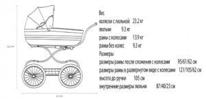 Размеры детских колясок для новорожденных