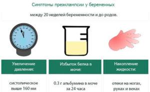 Повышенное давление на 38 неделе беременности