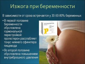 Изжога при беременности из за чего