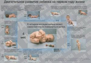 Что умеет в 3 месяца ребенок?