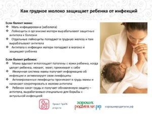 Если мама простыла можно ли кормить грудью