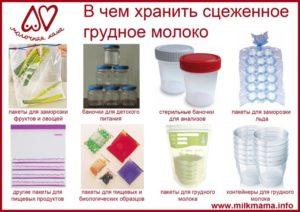 Как хранить сцеженное молоко и сколько?