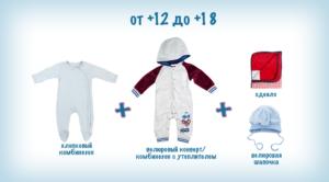 Как одевать новорожденного в 20 градусов тепла?