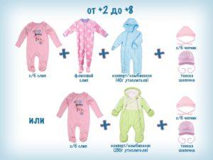 Во что одевать новорожденного на прогулку летом