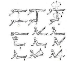 Как убрать живот в картинках упражнения?