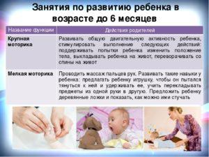 Что ребенок делает в три месяца?