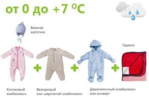 Как одевать на прогулку новорожденного весной?