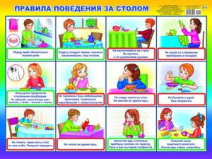 Правила поведения для детей за столом