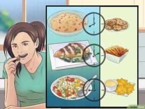 Если рыгать после еды похудеешь