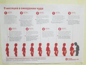 22 Неделя беременности питание мамы