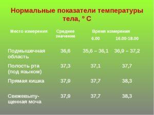 Какая температура у ребенка нормальная?