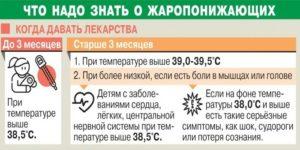 Ребенка температура 39 неделю без симптомов