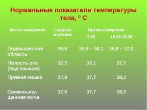 Температура 37 1 у ребенка 6 месяцев