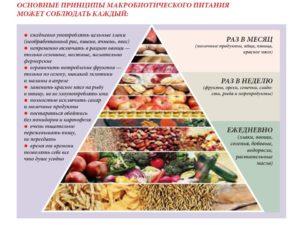 Питание макробиотические принципы
