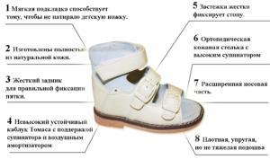 Какая должна быть обувь для детей?