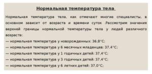 Ребенку 1 неделя температура 37