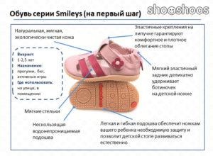 Как подобрать ребенку первую обувь?