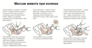 Как себя ведет новорожденный при коликах?