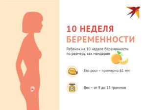 Тошнота на 7 неделе беременности