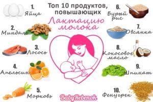 Что нужно есть кормящей маме для молока?