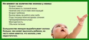 Как определить что малыш не наедается?