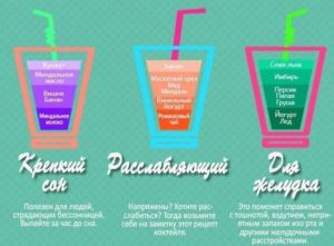 Питьевая диета рецепты напитков