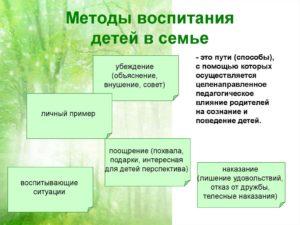 Методы и способы воспитания детей