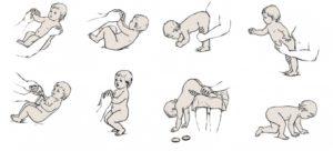 Как садиться ребенок?