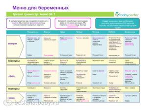Питание на 26 неделе беременности меню
