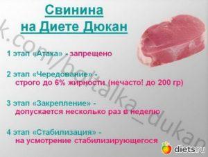 Можно ли свинину на дюкане?
