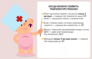 Ребенку 3 месяца как сбить температуру